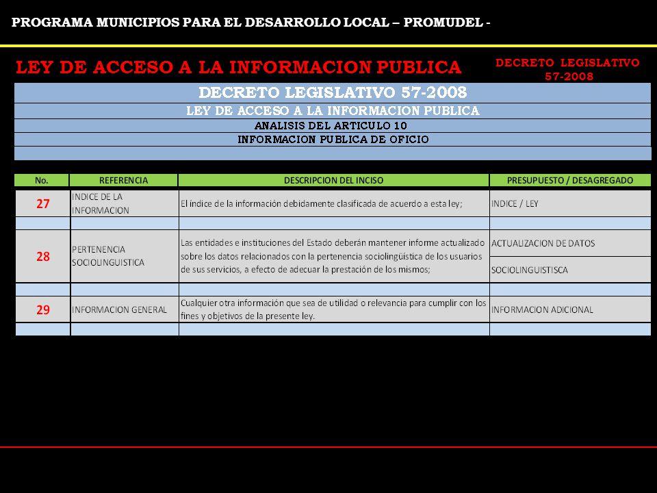 PROGRAMA MUNICIPIOS PARA EL DESARROLLO LOCAL – PROMUDEL - LEY DE ACCESO A LA INFORMACION PUBLICA DECRETO LEGISLATIVO 57-2008
