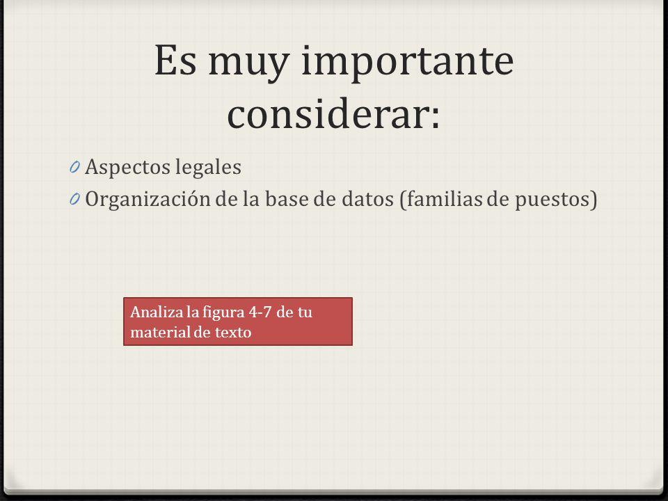 Es muy importante considerar: 0 Aspectos legales 0 Organización de la base de datos (familias de puestos) Analiza la figura 4-7 de tu material de text