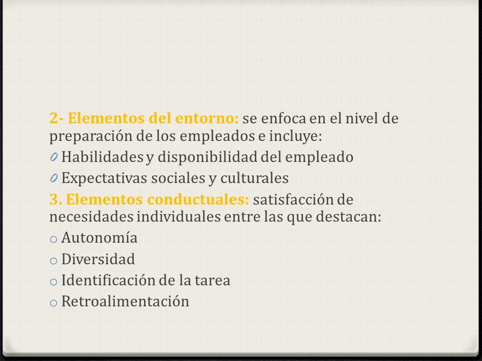 2- Elementos del entorno: se enfoca en el nivel de preparación de los empleados e incluye: 0 Habilidades y disponibilidad del empleado 0 Expectativas