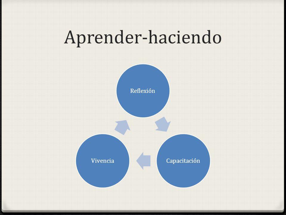 Elementos del análisis de puestos I.