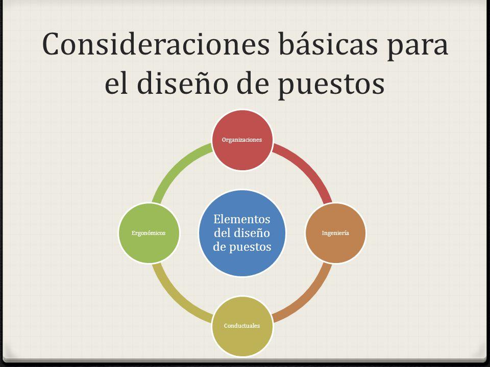 Consideraciones básicas para el diseño de puestos Elementos del diseño de puestos OrganizacionesIngenieríaConductualesErgonómicos