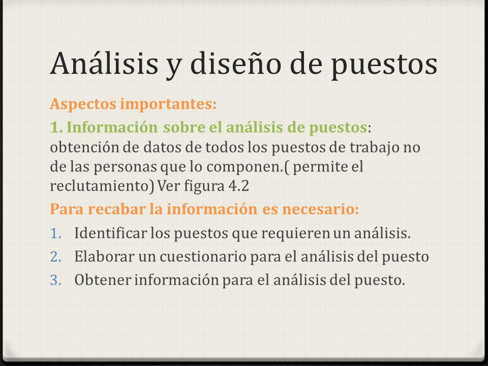 Análisis y diseño de puestos Aspectos importantes: 1. Información sobre el análisis de puestos: obtención de datos de todos los puestos de trabajo no