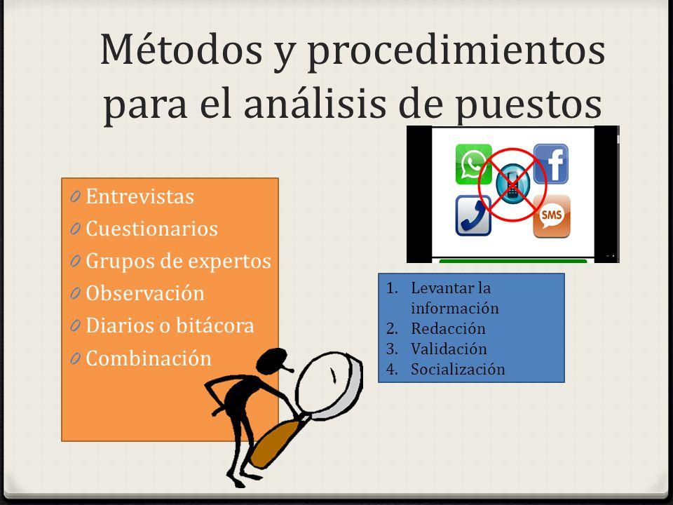Métodos y procedimientos para el análisis de puestos 0 Entrevistas 0 Cuestionarios 0 Grupos de expertos 0 Observación 0 Diarios o bitácora 0 Combinaci