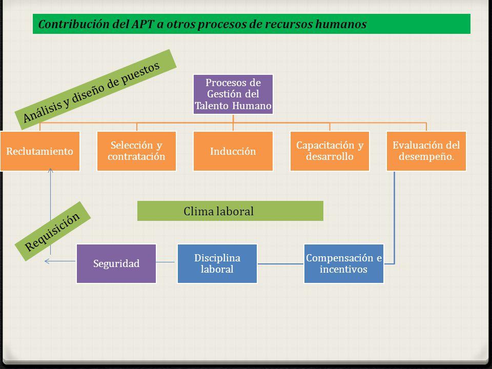 Seguridad Procesos de Gestión del Talento Humano Reclutamiento Selección y contratación Inducción Capacitación y desarrollo Evaluación del desempeño.