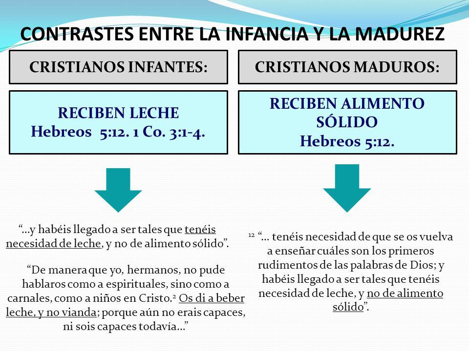 CRISTIANOS INFANTES:CRISTIANOS MADUROS: RECIBEN LECHE Hebreos 5:12. 1 Co. 3:1-4. RECIBEN ALIMENTO SÓLIDO Hebreos 5:12. CONTRASTES ENTRE LA INFANCIA Y