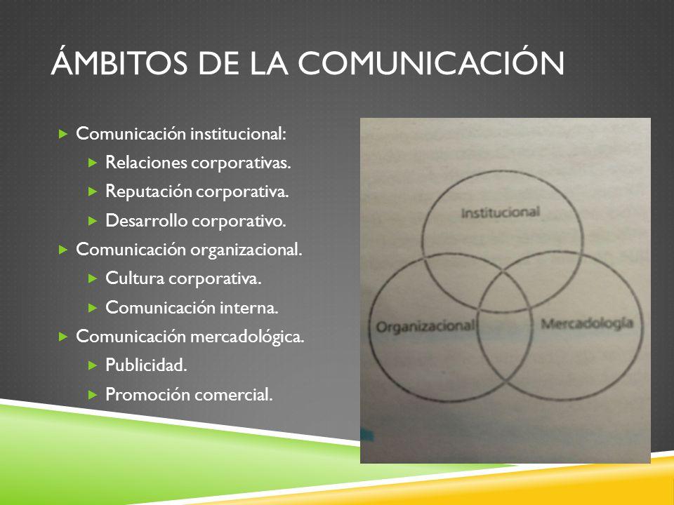 ÁMBITOS DE LA COMUNICACIÓN Comunicación institucional: Relaciones corporativas. Reputación corporativa. Desarrollo corporativo. Comunicación organizac
