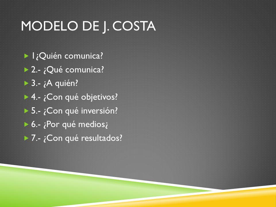 MODELO DE J. COSTA 1¿Quién comunica? 2.- ¿Qué comunica? 3.- ¿A quién? 4.- ¿Con qué objetivos? 5.- ¿Con qué inversión? 6.- ¿Por qué medios¿ 7.- ¿Con qu