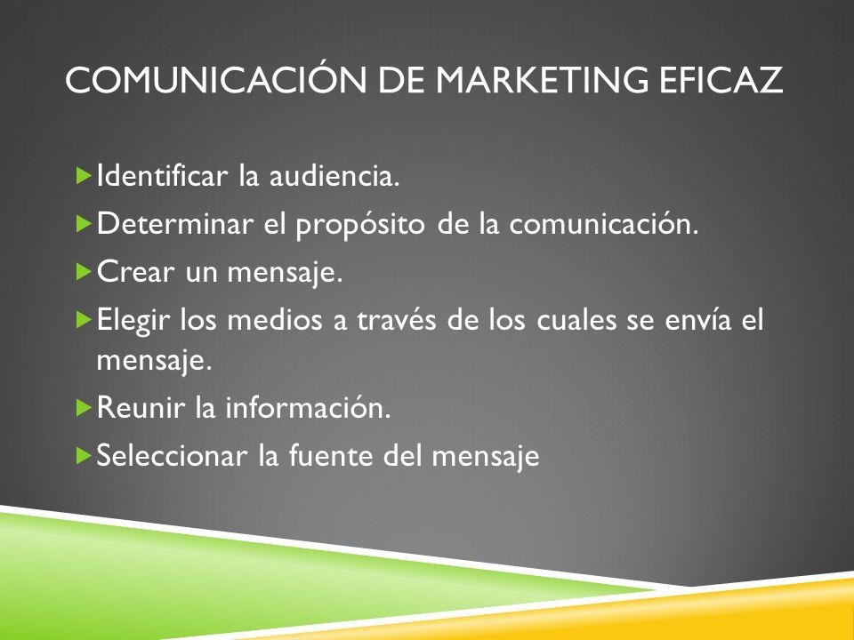 COMUNICACIÓN DE MARKETING EFICAZ Identificar la audiencia. Determinar el propósito de la comunicación. Crear un mensaje. Elegir los medios a través de
