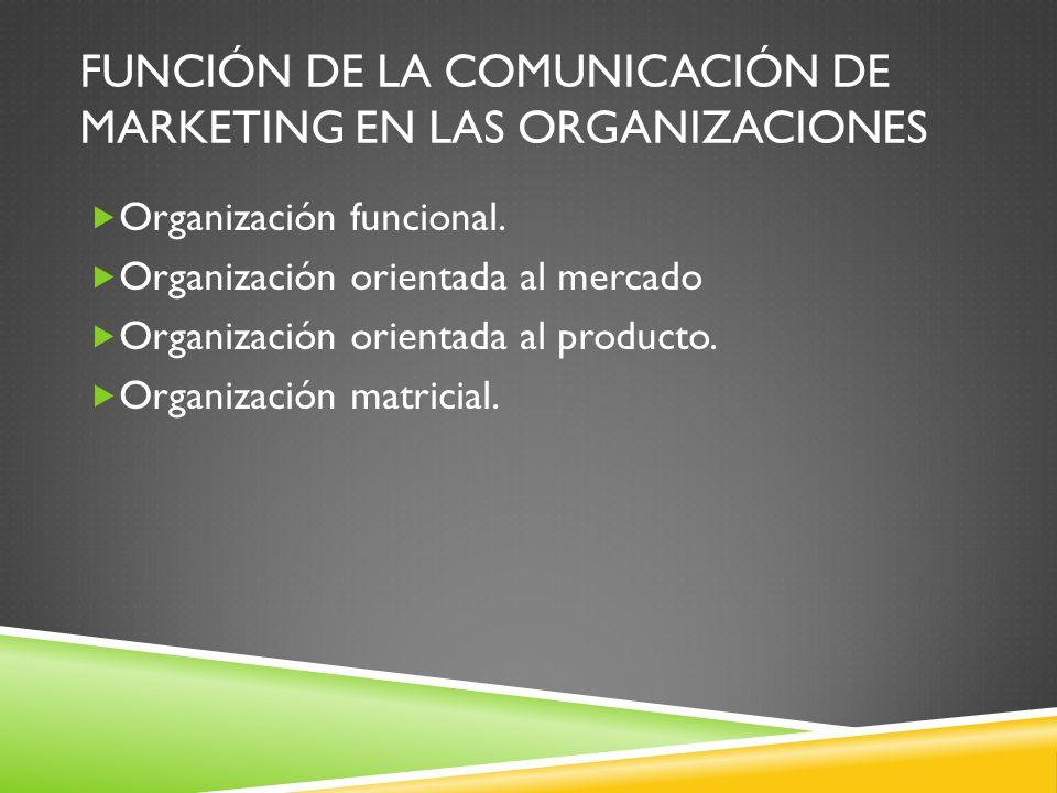 FUNCIÓN DE LA COMUNICACIÓN DE MARKETING EN LAS ORGANIZACIONES Organización funcional. Organización orientada al mercado Organización orientada al prod