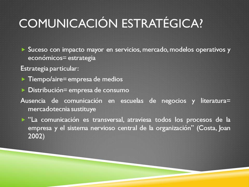COMUNICACIÓN ESTRATÉGICA? Suceso con impacto mayor en servicios, mercado, modelos operativos y económicos= estrategia Estrategia particular: Tiempo/ai