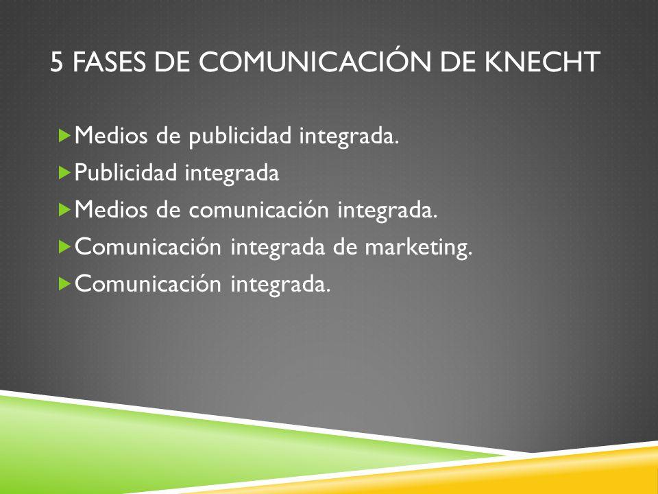 5 FASES DE COMUNICACIÓN DE KNECHT Medios de publicidad integrada. Publicidad integrada Medios de comunicación integrada. Comunicación integrada de mar