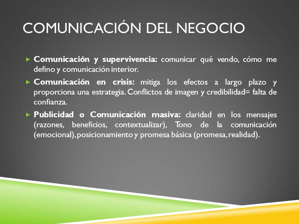 COMUNICACIÓN DEL NEGOCIO Comunicación y supervivencia: comunicar qué vendo, cómo me defino y comunicación interior. Comunicación en crisis: mitiga los