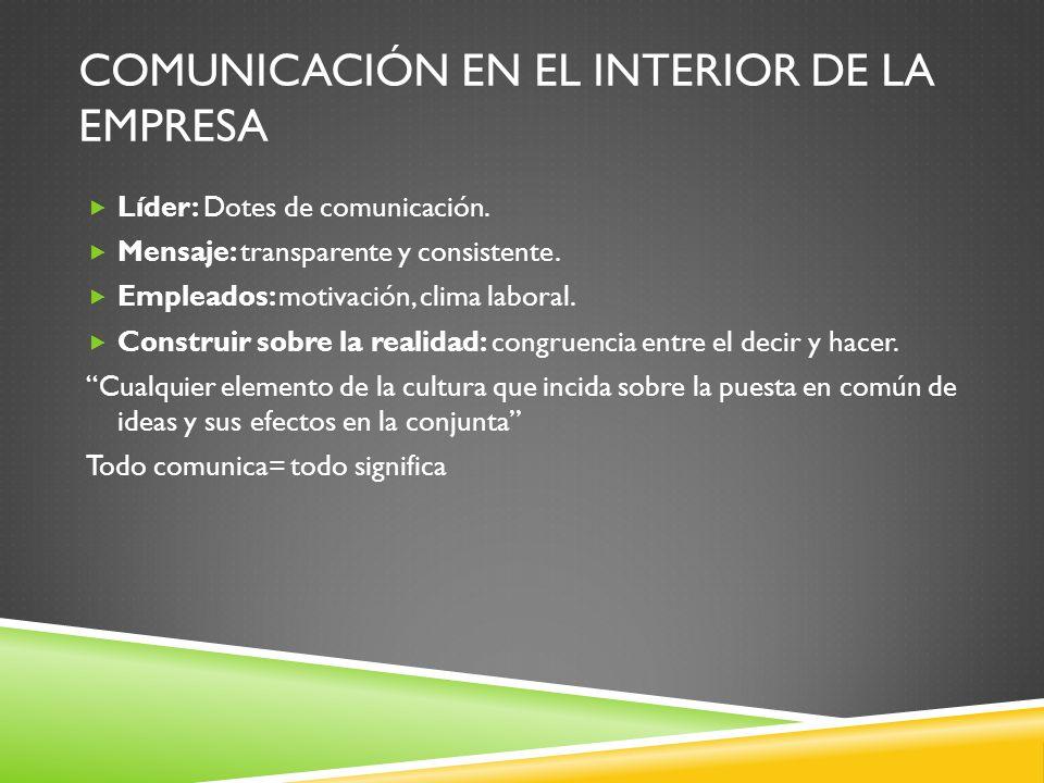 COMUNICACIÓN EN EL INTERIOR DE LA EMPRESA Líder: Dotes de comunicación. Mensaje: transparente y consistente. Empleados: motivación, clima laboral. Con