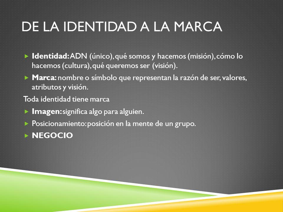 DE LA IDENTIDAD A LA MARCA Identidad: ADN (único), qué somos y hacemos (misión), cómo lo hacemos (cultura), qué queremos ser (visión). Marca: nombre o