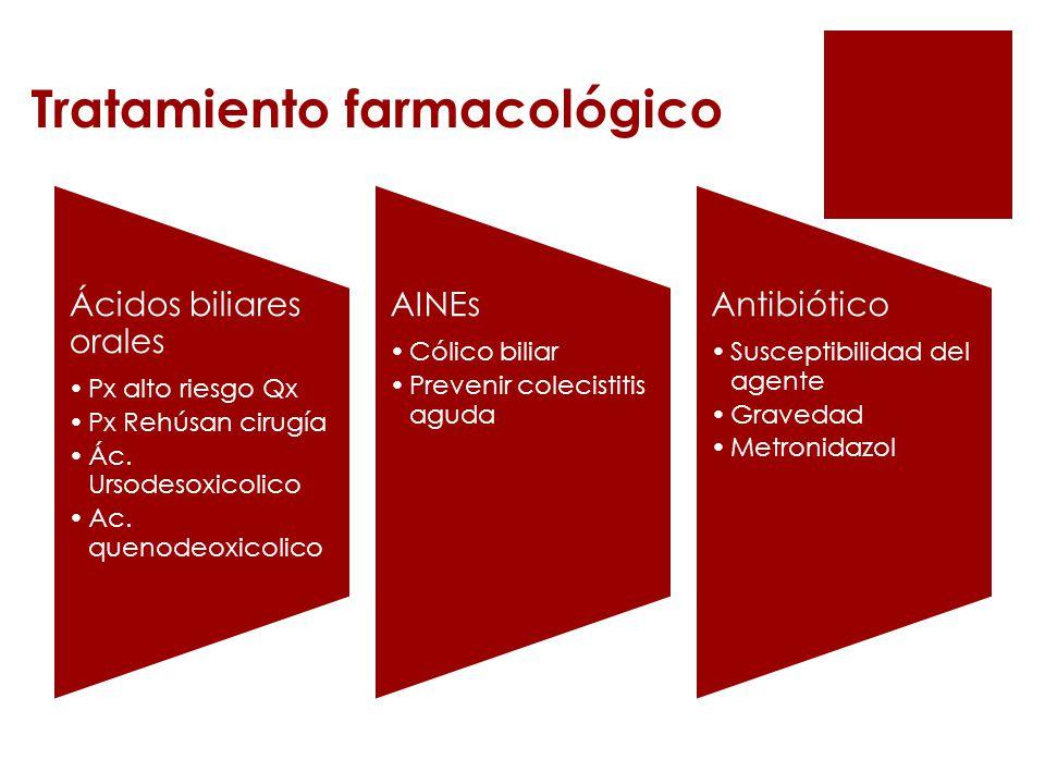 Tratamiento farmacológico Ácidos biliares orales Px alto riesgo Qx Px Rehúsan cirugía Ác.