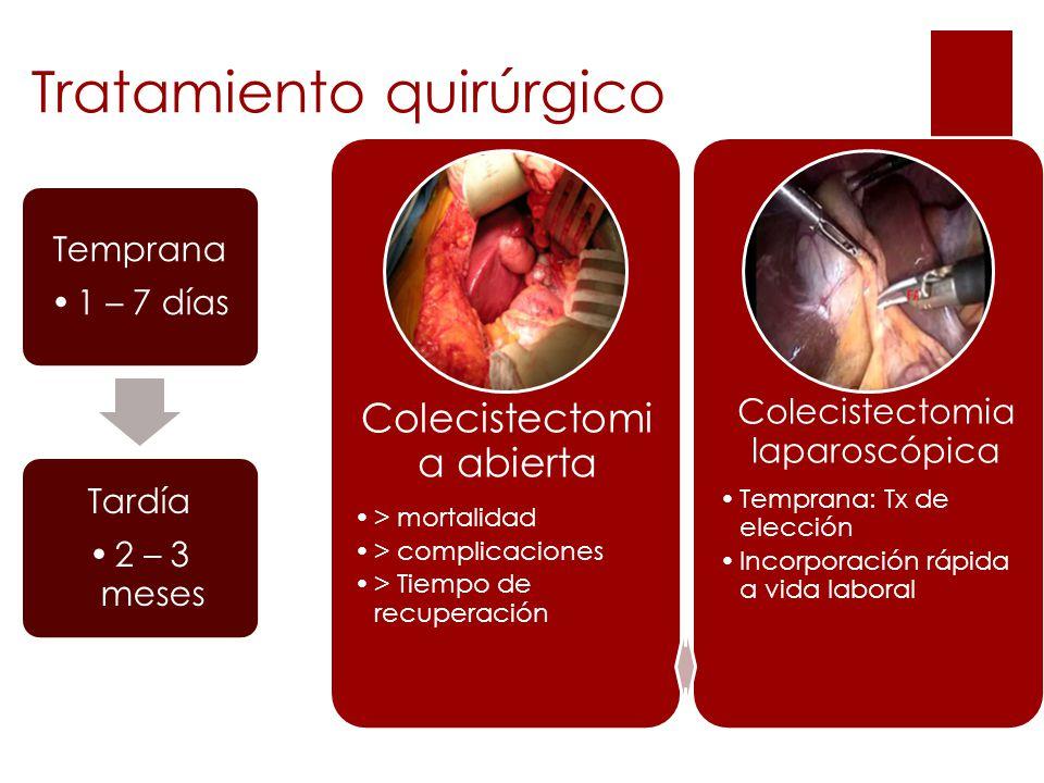 Tratamiento quirúrgico Colecistectomi a abierta > mortalidad > complicaciones > Tiempo de recuperación Colecistectomia laparoscópica Temprana: Tx de elección Incorporación rápida a vida laboral Temprana 1 – 7 días Tardía 2 – 3 meses