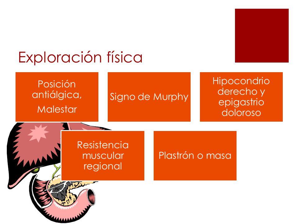 Diagnóstico: Colecistitis Aguda Historia clínica: síntomas y exploración física.