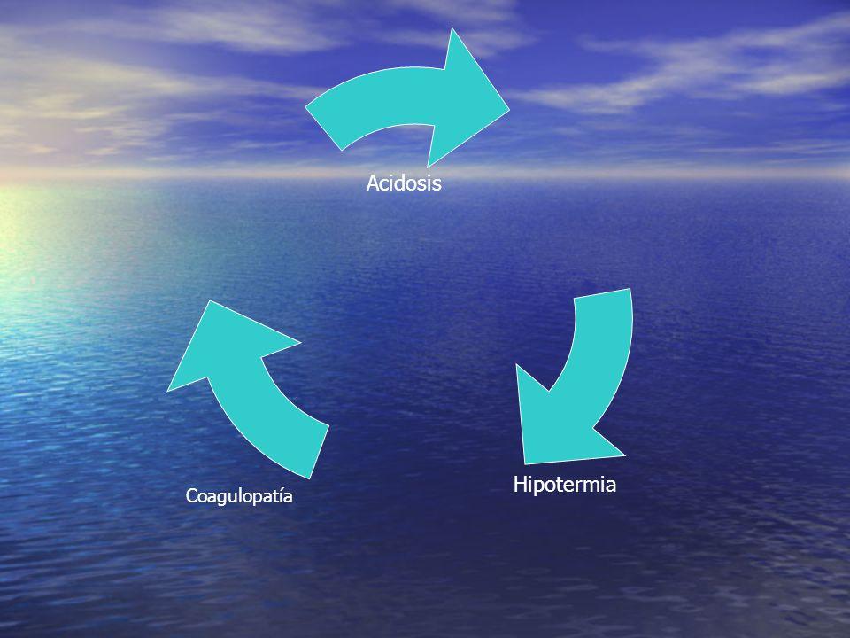 Acidosis Hipotermia Coagulopatía