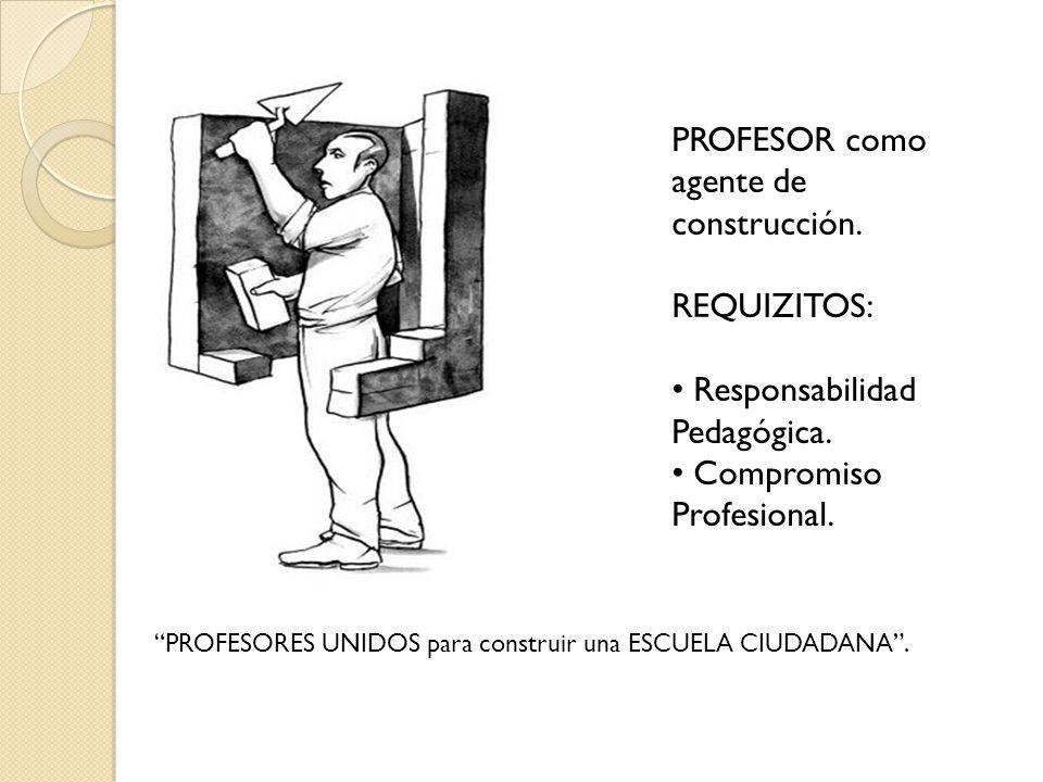 PROFESOR como agente de construcción.REQUIZITOS: Responsabilidad Pedagógica.