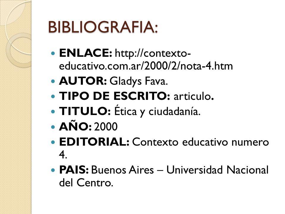 BIBLIOGRAFIA: ENLACE: http://contexto- educativo.com.ar/2000/2/nota-4.htm AUTOR: Gladys Fava.