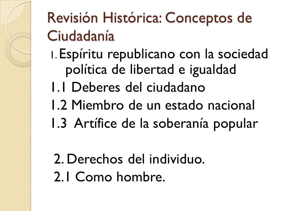 Revisión Histórica: Conceptos de Ciudadanía 1.
