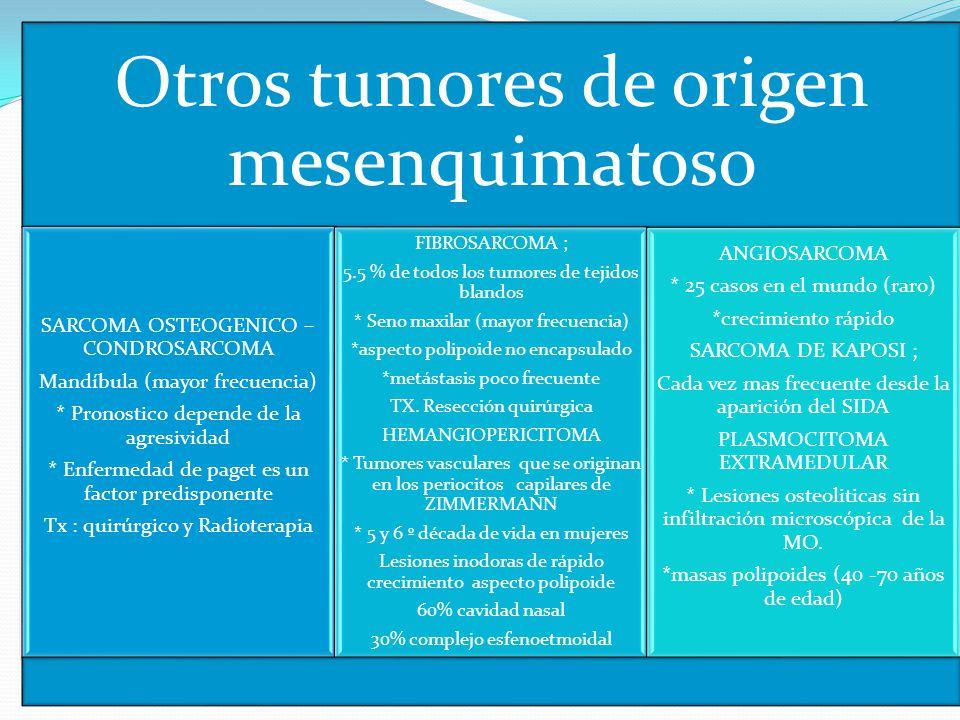 Otros tumores de origen mesenquimatoso SARCOMA OSTEOGENICO – CONDROSARCOMA Mandíbula (mayor frecuencia) * Pronostico depende de la agresividad * Enfermedad de paget es un factor predisponente Tx : quirúrgico y Radioterapia FIBROSARCOMA ; 5.5 % de todos los tumores de tejidos blandos * Seno maxilar (mayor frecuencia) *aspecto polipoide no encapsulado *metástasis poco frecuente TX.