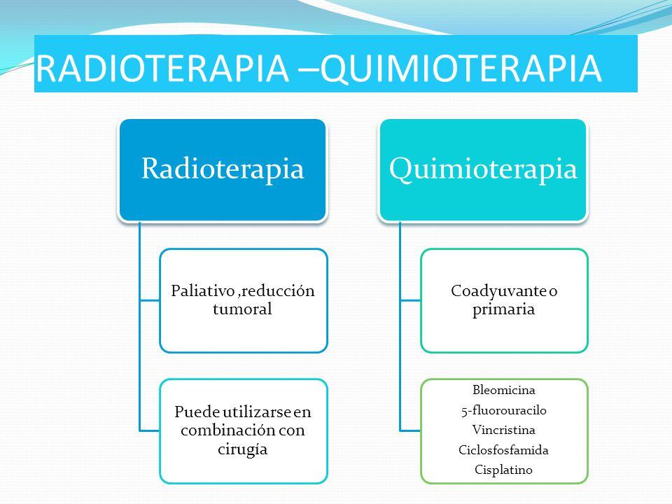 RADIOTERAPIA –QUIMIOTERAPIA Radioterapia Paliativo,reducción tumoral Puede utilizarse en combinación con cirugía Quimioterapia Coadyuvante o primaria Bleomicina 5-fluorouracilo Vincristina Ciclosfosfamida Cisplatino