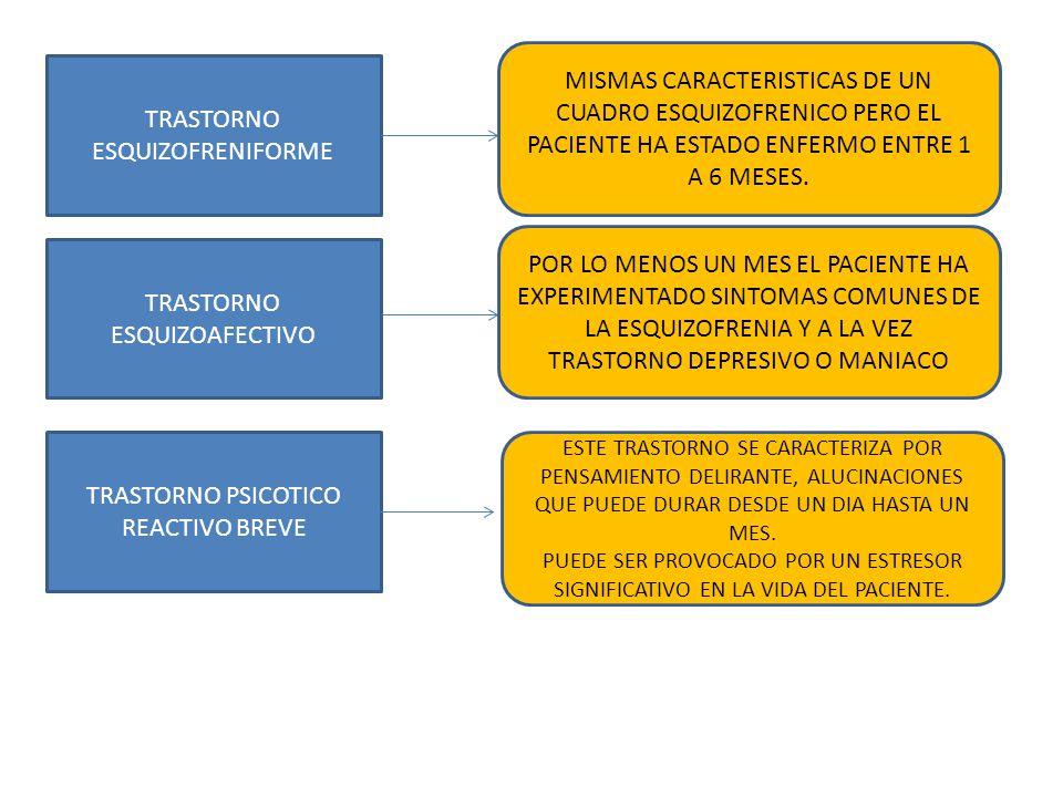 TRASTORNO DELIRANTE PSICOSIS COMPARTIDA.