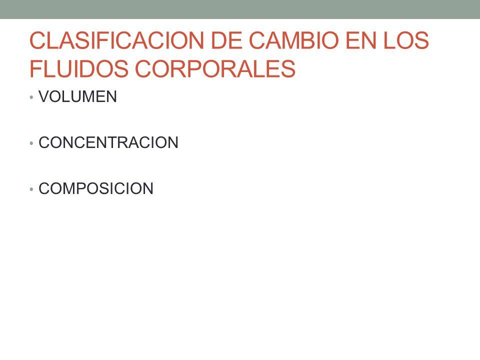 CLASIFICACION DE CAMBIO EN LOS FLUIDOS CORPORALES VOLUMEN CONCENTRACION COMPOSICION