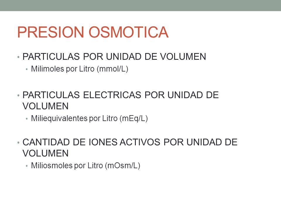 PRESION OSMOTICA PARTICULAS POR UNIDAD DE VOLUMEN Milimoles por Litro (mmol/L) PARTICULAS ELECTRICAS POR UNIDAD DE VOLUMEN Miliequivalentes por Litro