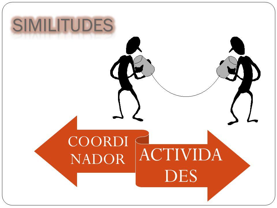 COORDI NADOR ACTIVI DADES
