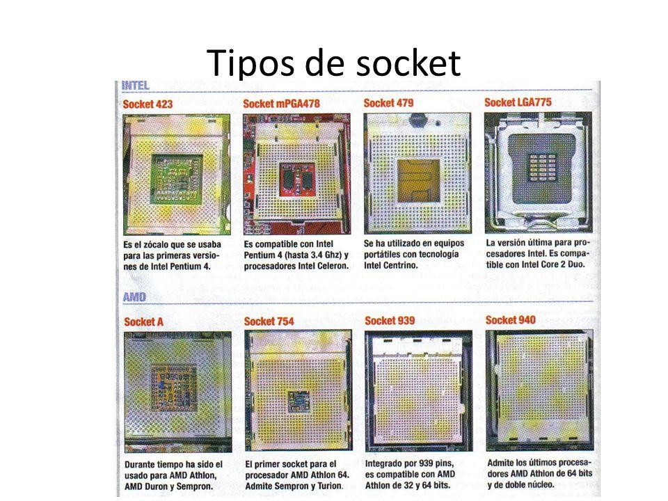 Tipos de socket
