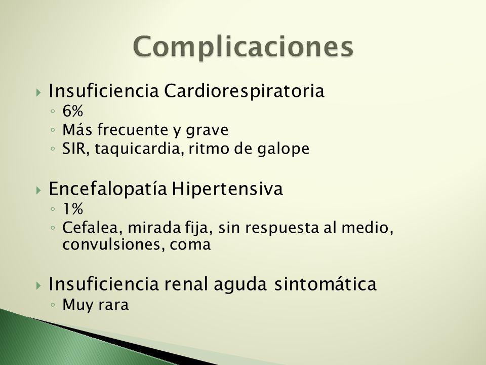Insuficiencia Cardiorespiratoria 6% Más frecuente y grave SIR, taquicardia, ritmo de galope Encefalopatía Hipertensiva 1% Cefalea, mirada fija, sin re