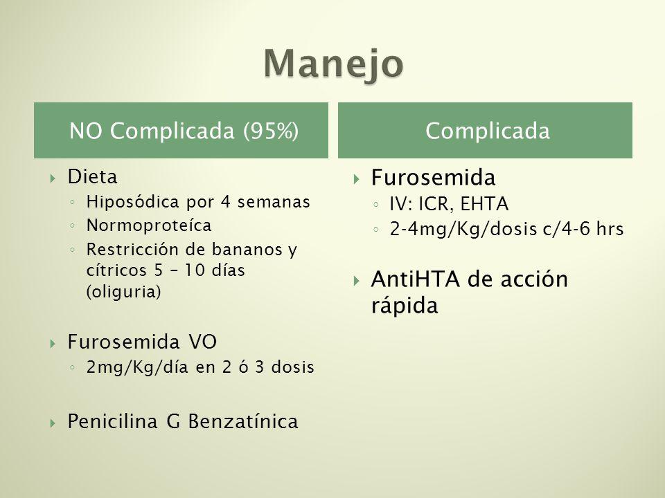NO Complicada (95%)Complicada Dieta Hiposódica por 4 semanas Normoproteíca Restricción de bananos y cítricos 5 – 10 días (oliguria) Furosemida VO 2mg/