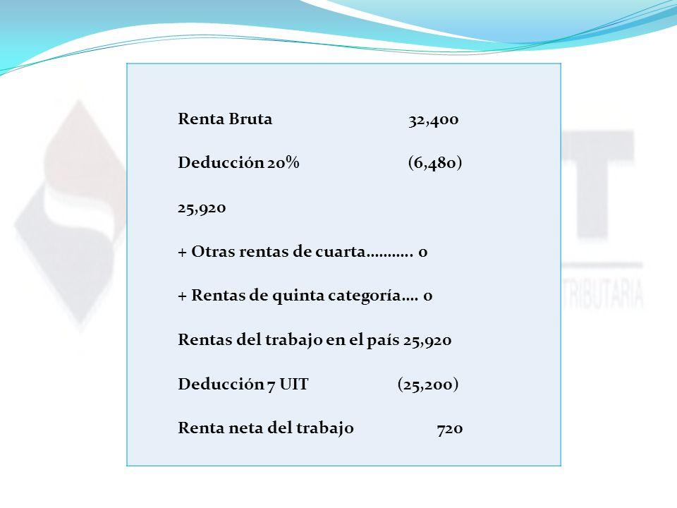 Renta Bruta 32,400 Deducción 20% (6,480) 25,920 + Otras rentas de cuarta………..