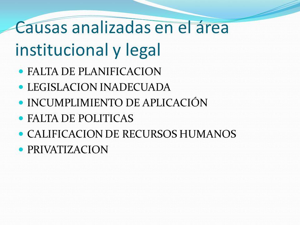Causas analizadas en el área institucional y legal FALTA DE PLANIFICACION LEGISLACION INADECUADA INCUMPLIMIENTO DE APLICACIÓN FALTA DE POLITICAS CALIF