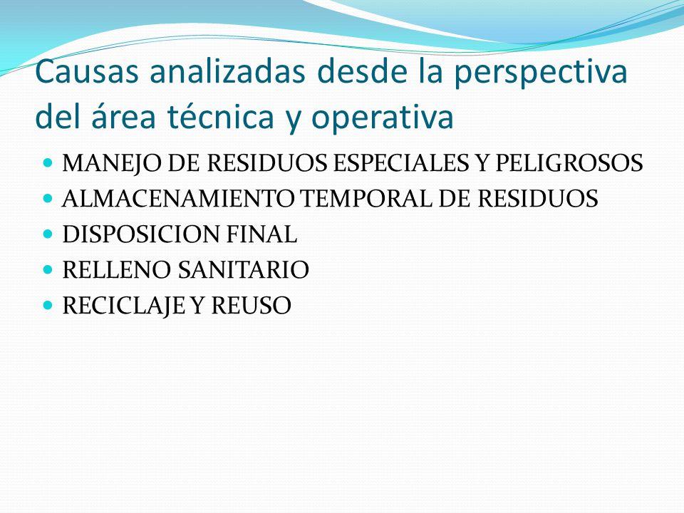 Causas analizadas desde la perspectiva del área técnica y operativa MANEJO DE RESIDUOS ESPECIALES Y PELIGROSOS ALMACENAMIENTO TEMPORAL DE RESIDUOS DIS