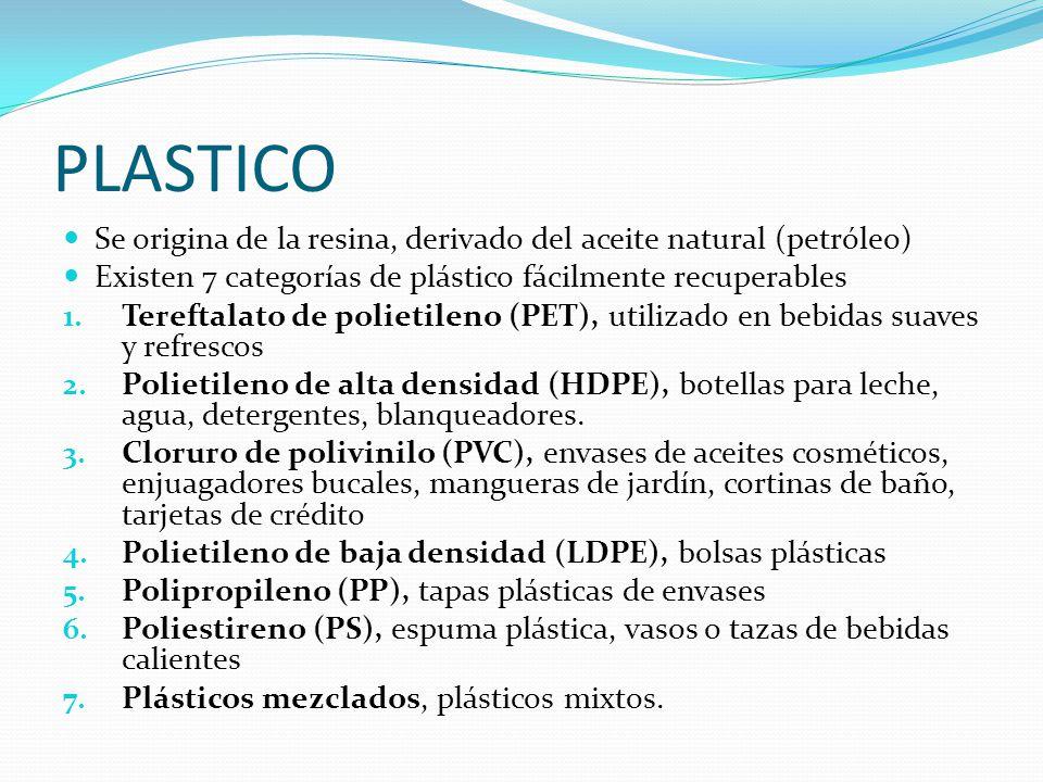 PLASTICO Se origina de la resina, derivado del aceite natural (petróleo) Existen 7 categorías de plástico fácilmente recuperables 1. Tereftalato de po
