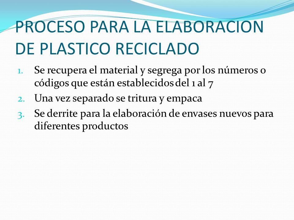 PROCESO PARA LA ELABORACION DE PLASTICO RECICLADO 1. Se recupera el material y segrega por los números o códigos que están establecidos del 1 al 7 2.