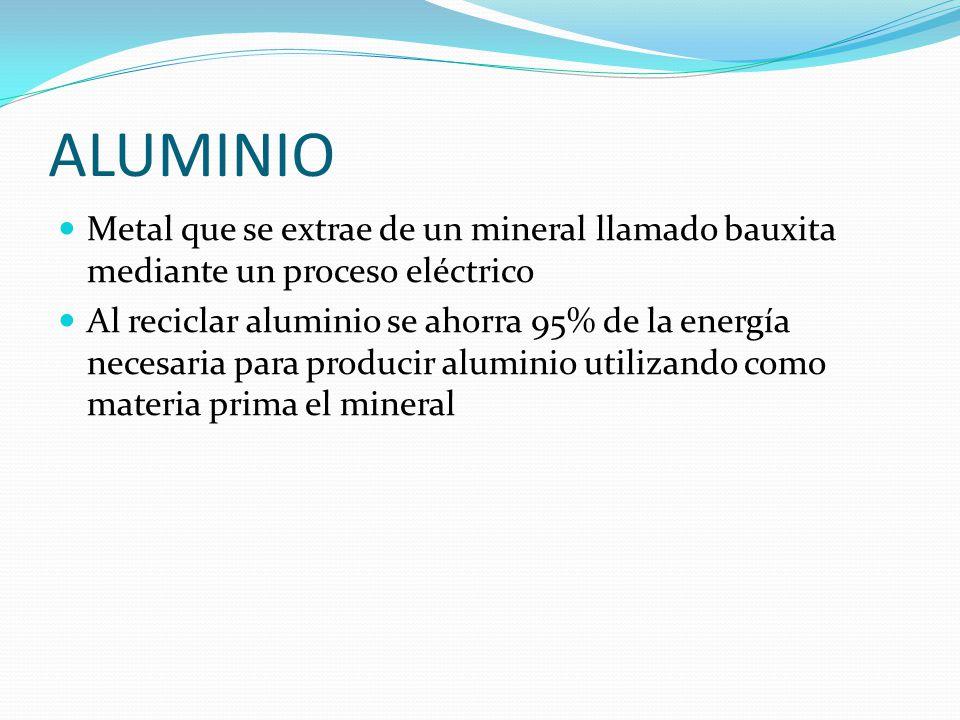 ALUMINIO Metal que se extrae de un mineral llamado bauxita mediante un proceso eléctrico Al reciclar aluminio se ahorra 95% de la energía necesaria pa
