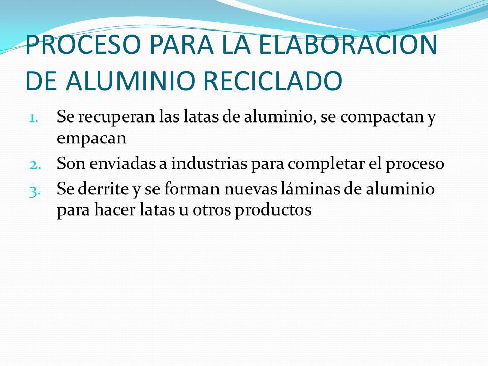 PROCESO PARA LA ELABORACION DE ALUMINIO RECICLADO 1. Se recuperan las latas de aluminio, se compactan y empacan 2. Son enviadas a industrias para comp