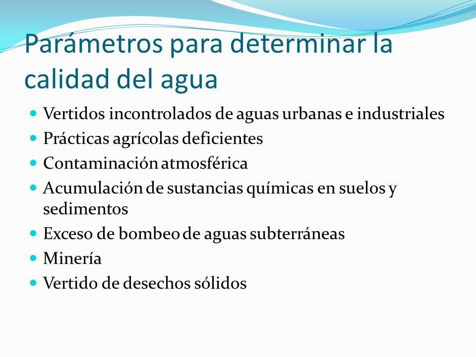 Parámetros para determinar la calidad del agua Vertidos incontrolados de aguas urbanas e industriales Prácticas agrícolas deficientes Contaminación at