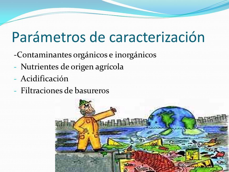 Contaminación del agua por desechos sólidos Ríos, lagos y mares recogen basuras producidas por la actividad humana Vertedero habitual debido a su facilidad de regeneración Pesticidas, desechos químicos, metales pesados, etc.
