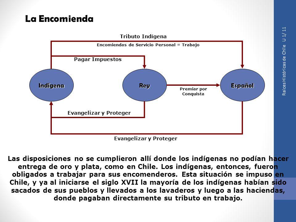Raíces Históricas de Chile U 1/ 11 La Encomienda IndígenaReyEspañol Pagar Impuestos Evangelizar y Proteger Premiar por Conquista Tributo Indígena Evan
