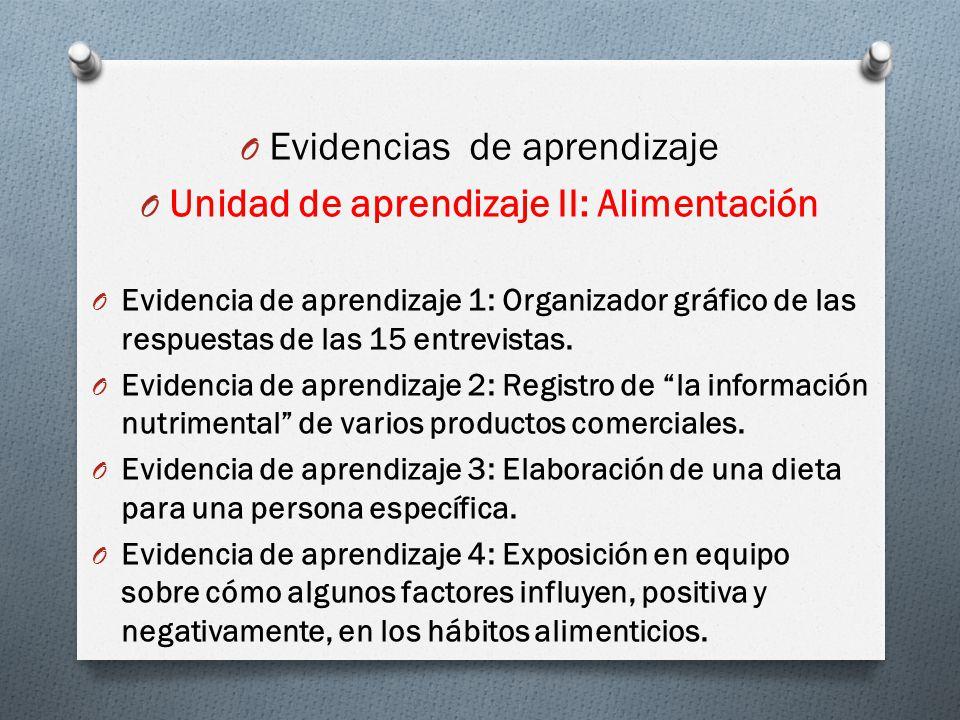 O Evidencias de aprendizaje O Unidad de aprendizaje II: Alimentación O Evidencia de aprendizaje 1: Organizador gráfico de las respuestas de las 15 entrevistas.