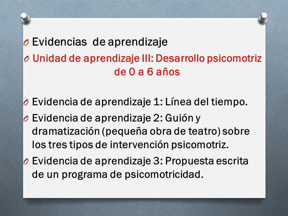 O Evidencias de aprendizaje O Unidad de aprendizaje III: Desarrollo psicomotriz de 0 a 6 años O Evidencia de aprendizaje 1: Línea del tiempo.