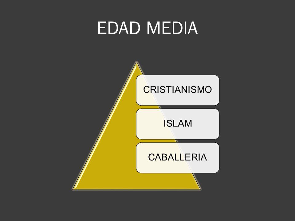 EDAD MEDIA CRISTIANISMOISLAMCABALLERIA