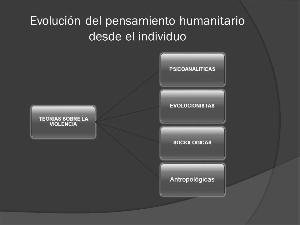 Evolución del pensamiento humanitario desde el individuo TEORIAS SOBRE LA VIOLENCIA PSICOANALITICASEVOLUCIONISTASSOCIOLOGICAS Antropológicas