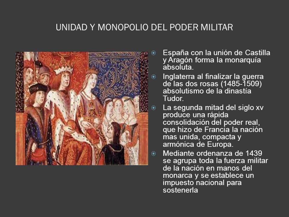 UNIDAD Y MONOPOLIO DEL PODER MILITAR España con la unión de Castilla y Aragón forma la monarquía absoluta.