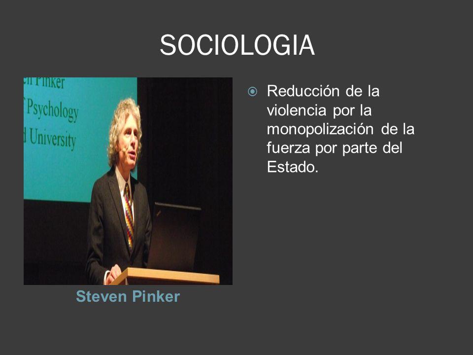 SOCIOLOGIA Steven Pinker Reducción de la violencia por la monopolización de la fuerza por parte del Estado.